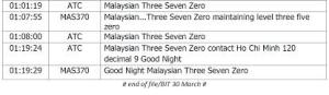MH370 transcript